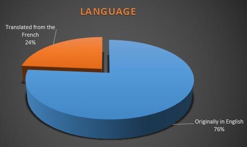 FBT 2014 language